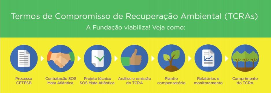 Banner_TCRA_V2-01